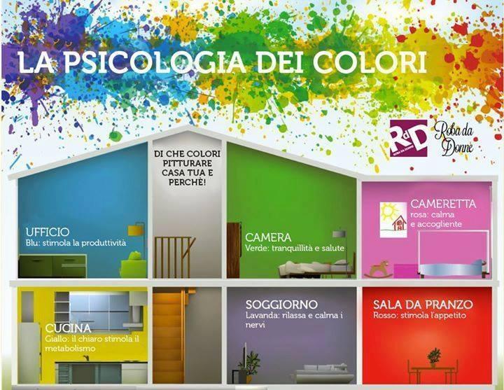 Colore alle pareti di casa e il significato dei colori - Colori alle pareti di casa ...